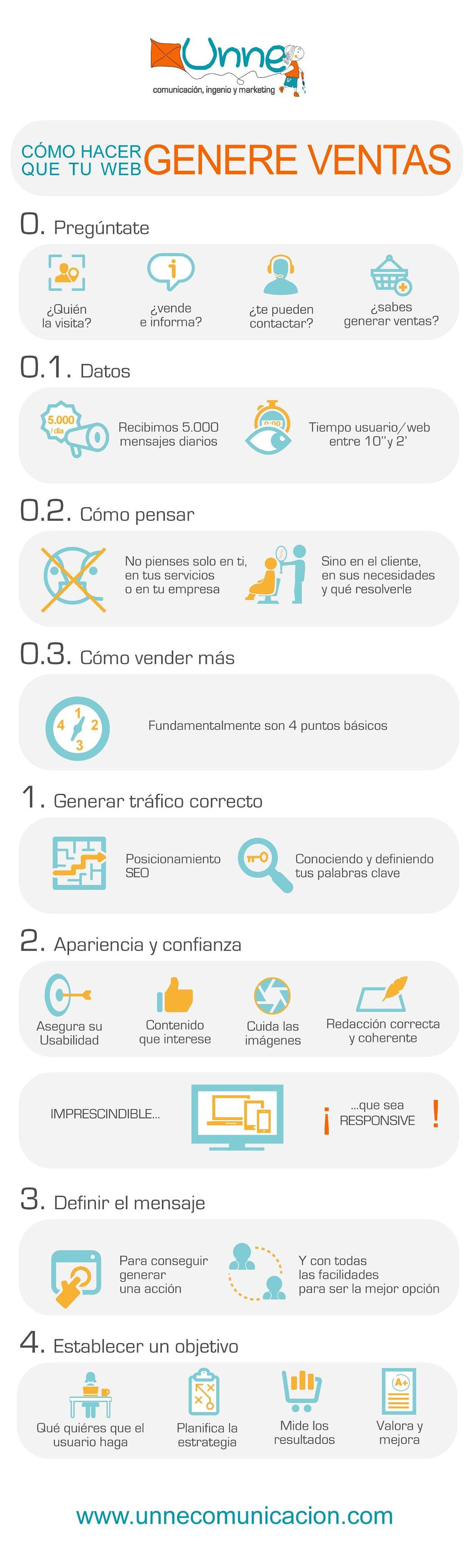 infografia Cómo hacer que tu web genere ventas by Unne  Comunicación